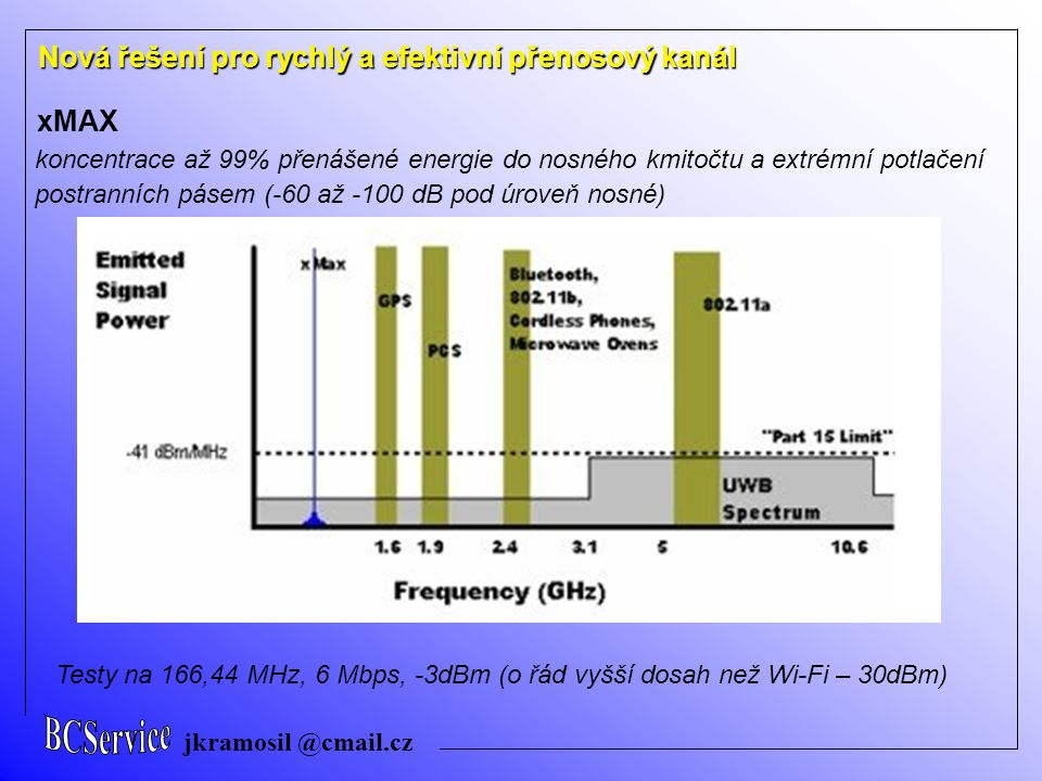 jkramosil @cmail.cz Nová řešení pro rychlý a efektivní přenosový kanál xMAX koncentrace až 99% přenášené energie do nosného kmitočtu a extrémní potlačení postranních pásem (-60 až -100 dB pod úroveň nosné) Testy na 166,44 MHz, 6 Mbps, -3dBm (o řád vyšší dosah než Wi-Fi – 30dBm)