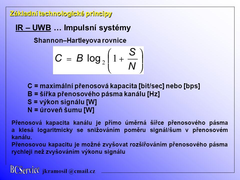jkramosil @cmail.cz Základní technologické principy IR – UWB … Impulsní systémy Shannon–Hartleyova rovnice C = maximální přenosová kapacita [bit/sec]