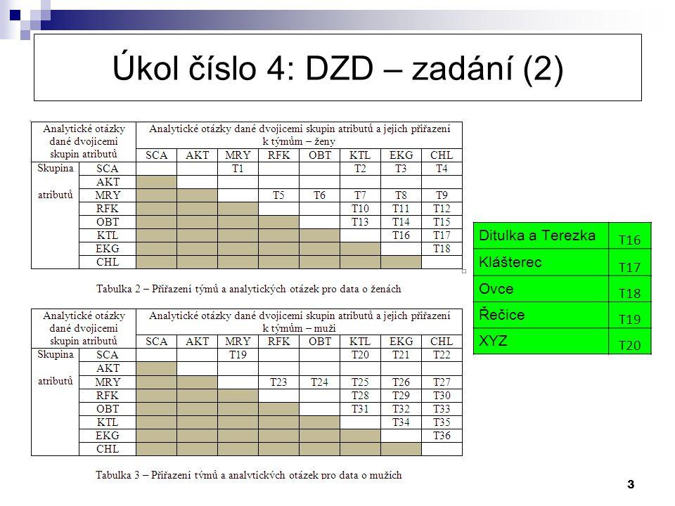 3 Úkol číslo 4: DZD – zadání (2) Ditulka a Terezka T16 Klášterec T17 Ovce T18 Řečice T19 XYZ T20