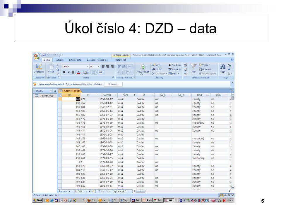 5 Úkol číslo 4: DZD – data