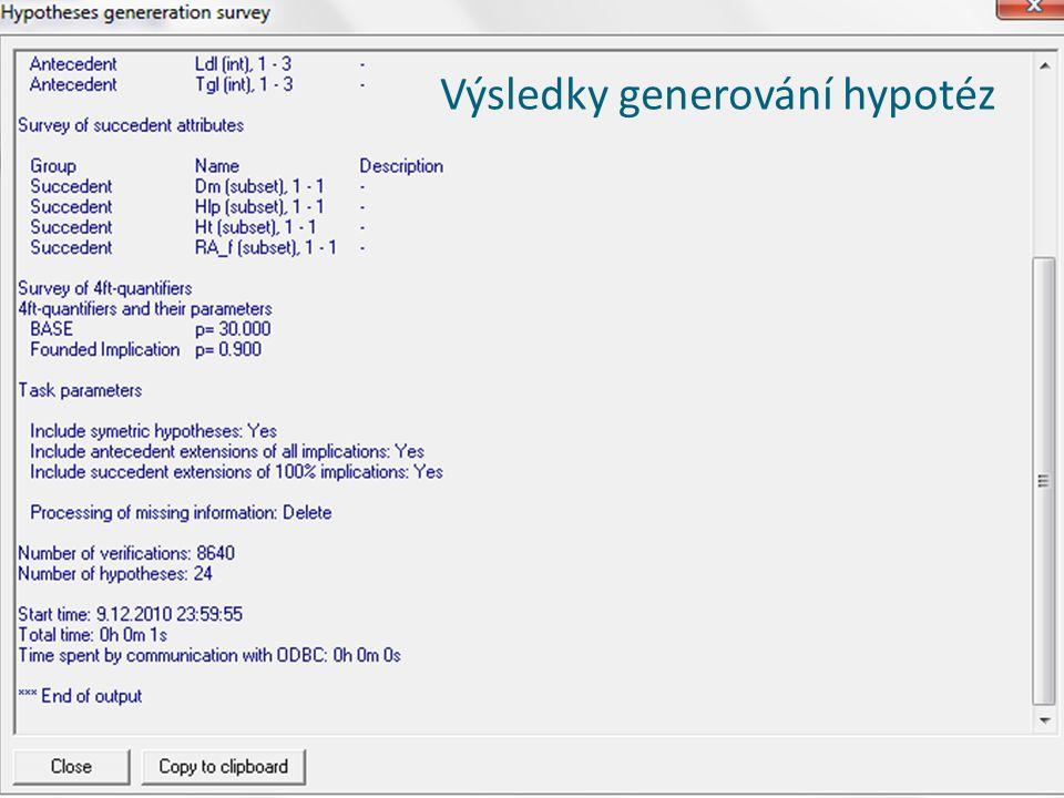 Výsledky generování hypotéz