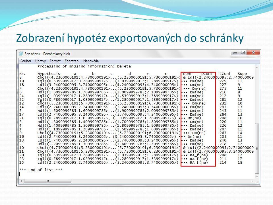 Zobrazení hypotéz exportovaných do schránky