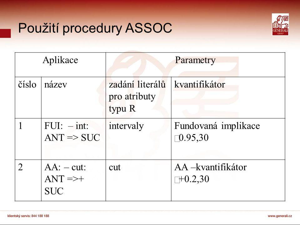 Použití procedury ASSOC AplikaceParametry číslonázevzadání literálů pro atributy typu R kvantifikátor 1FUI: – int: ANT => SUC intervalyFundovaná implikace  0.95,30 2AA: – cut: ANT =>+ SUC cutAA –kvantifikátor  +0.2,30