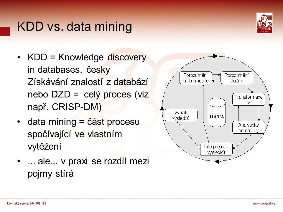 KDD vs. data mining KDD = Knowledge discovery in databases, česky Získávání znalostí z databází nebo DZD = celý proces (viz např. CRISP-DM) data minin