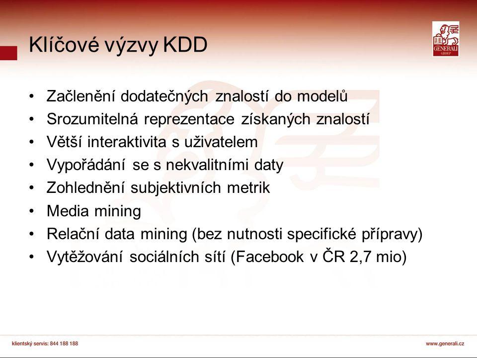 Klíčové výzvy KDD Začlenění dodatečných znalostí do modelů Srozumitelná reprezentace získaných znalostí Větší interaktivita s uživatelem Vypořádání se s nekvalitními daty Zohlednění subjektivních metrik Media mining Relační data mining (bez nutnosti specifické přípravy) Vytěžování sociálních sítí (Facebook v ČR 2,7 mio)