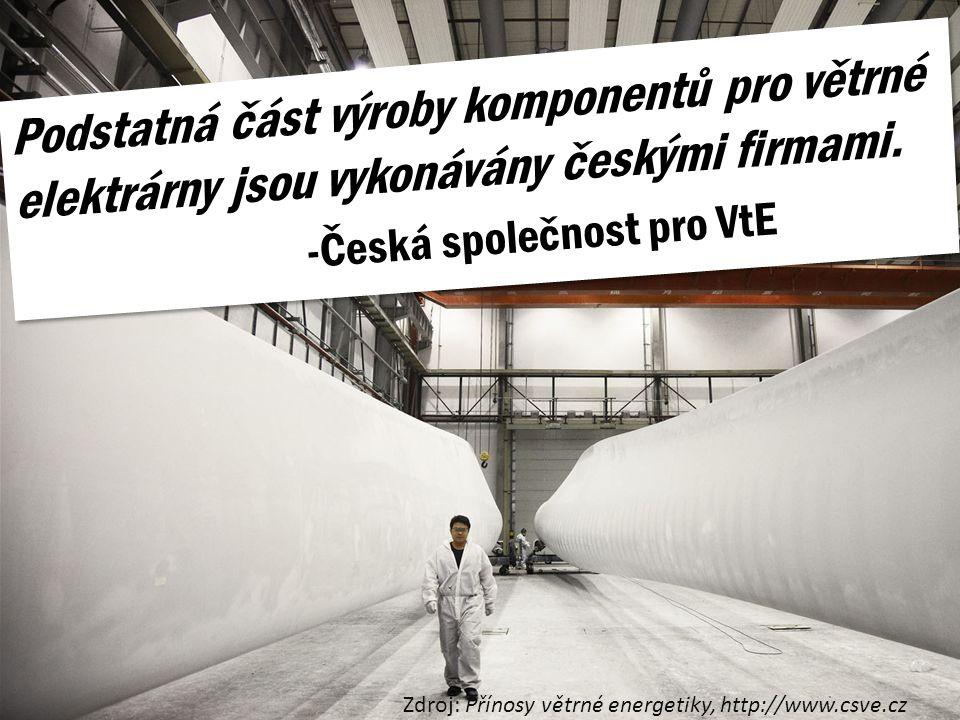 Podstatná část výroby komponentů pro větrné elektrárny jsou vykonávány českými firmami. -Česká společnost pro VtE Zdroj: Přínosy větrné energetiky, ht