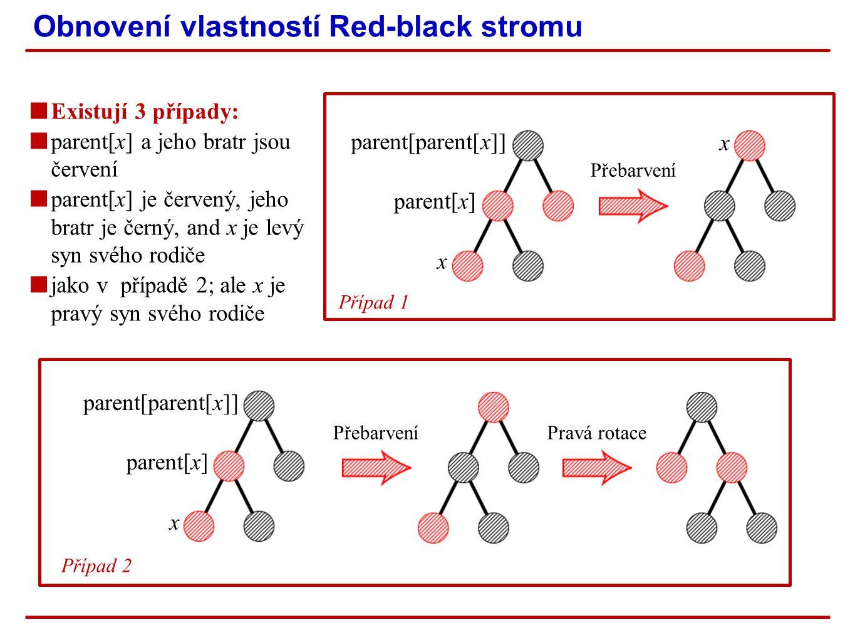 x parent[x] parent[parent[x]] Případ 1 Obnovení vlastností Red-black stromu ■ Existují 3 případy: ■ parent[x] a jeho bratr jsou červení ■ parent[x] je červený, jeho bratr je černý, and x je levý syn svého rodiče ■ jako v případě 2; ale x je pravý syn svého rodiče x Přebarvení Pravá rotace x parent[x] parent[parent[x]] Případ 2
