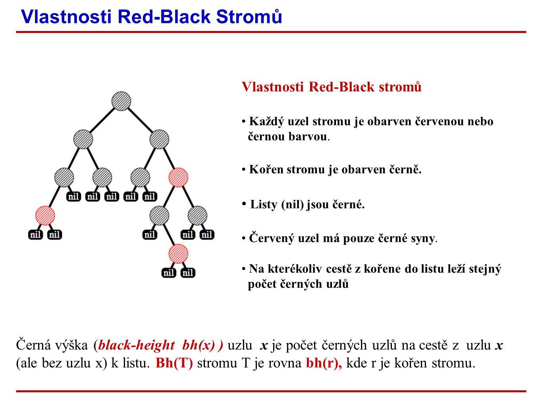 Zrušení uzlu v Red-Black stromu Rušený prvek: 25 ✔ ✔ ✔ Vlastnosti Red-Black stromů Každý uzel stromu je obarven červenou nebo černou barvou.