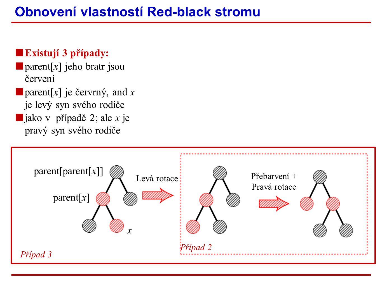 Obnovení vlastností Red-black stromu ■ Existují 3 případy: ■ parent[x] jeho bratr jsou červení ■ parent[x] je červrný, and x je levý syn svého rodiče ■ jako v případě 2; ale x je pravý syn svého rodiče Případ 2 Přebarvení + Pravá rotace Levá rotace x parent[x] parent[parent[x]] Případ 3