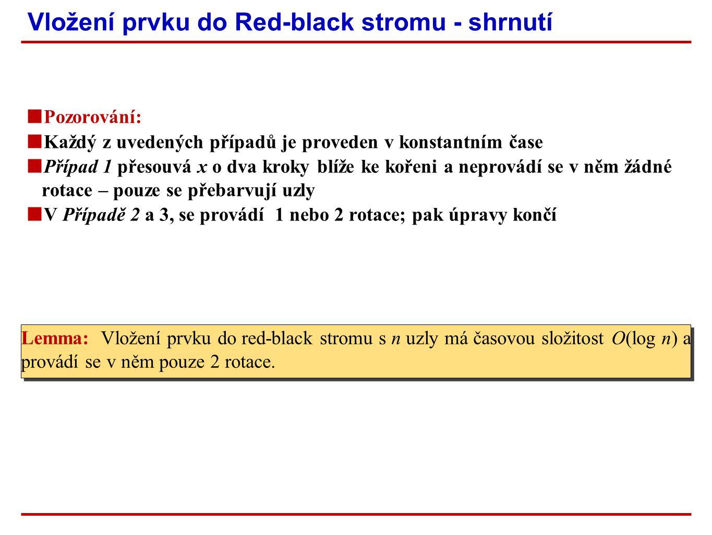 Lemma: Vložení prvku do red-black stromu s n uzly má časovou složitost O(log n) a provádí se v něm pouze 2 rotace.