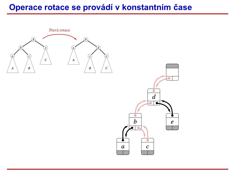 Operace rotace se provádí v konstantním čase Pravá rotace