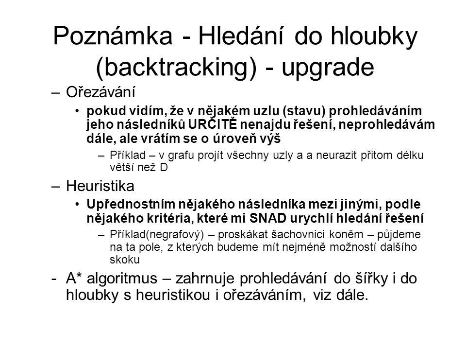 Poznámka - Hledání do hloubky (backtracking) - upgrade –Ořezávání pokud vidím, že v nějakém uzlu (stavu) prohledáváním jeho následníků URČITĚ nenajdu