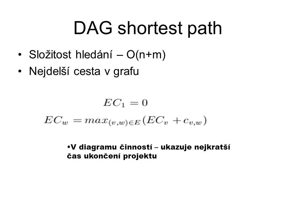 DAG shortest path Složitost hledání – O(n+m) Nejdelší cesta v grafu V diagramu činností – ukazuje nejkratší čas ukončení projektu