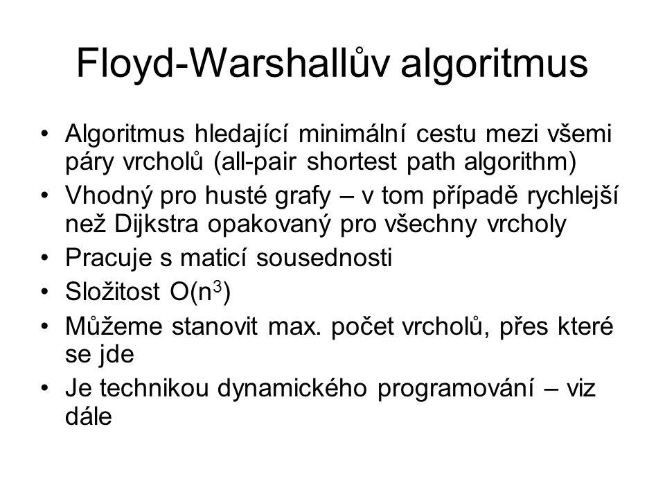 Floyd-Warshallův algoritmus Algoritmus hledající minimální cestu mezi všemi páry vrcholů (all-pair shortest path algorithm) Vhodný pro husté grafy – v