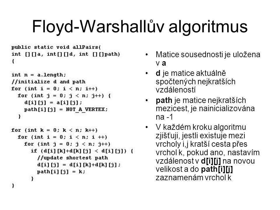 Floyd-Warshallův algoritmus Matice sousednosti je uložena v a d je matice aktuálně spočtených nejkratších vzdáleností path je matice nejkratších mezic