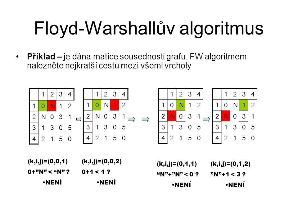 Floyd-Warshallův algoritmus Příklad – je dána matice sousednosti grafu. FW algoritmem nalezněte nejkratší cestu mezi všemi vrcholy 1234 10N12 2N031 31