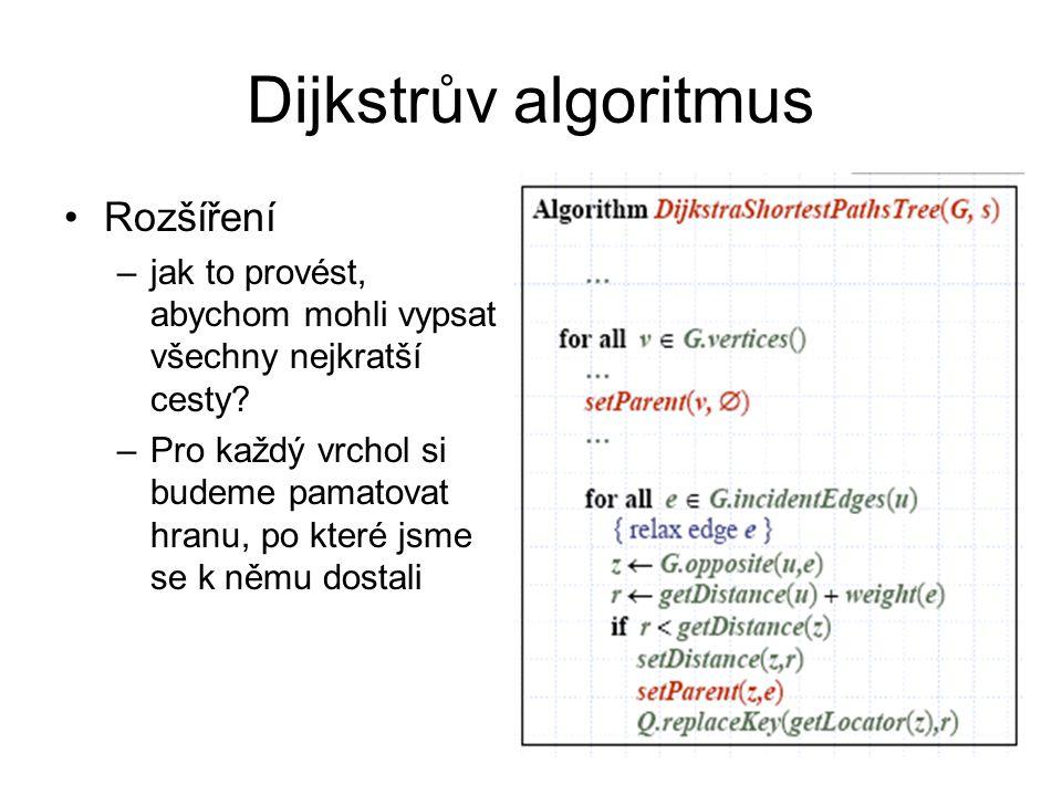 Dijkstrův algoritmus Rozšíření –jak to provést, abychom mohli vypsat všechny nejkratší cesty? –Pro každý vrchol si budeme pamatovat hranu, po které js
