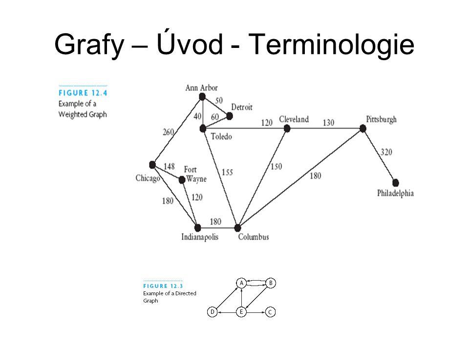 Grafy – Úvod – Reprezentace grafu Dvou dimenzionální pole, hodnoty A(i,j) jsou ohodnocením hrany mezi vrcholy i,j Pro neohodnocený graf jsou prvky matice typu Boolean Neorientované grafy mají A symetrickou podle diagonály Matice sousednosti