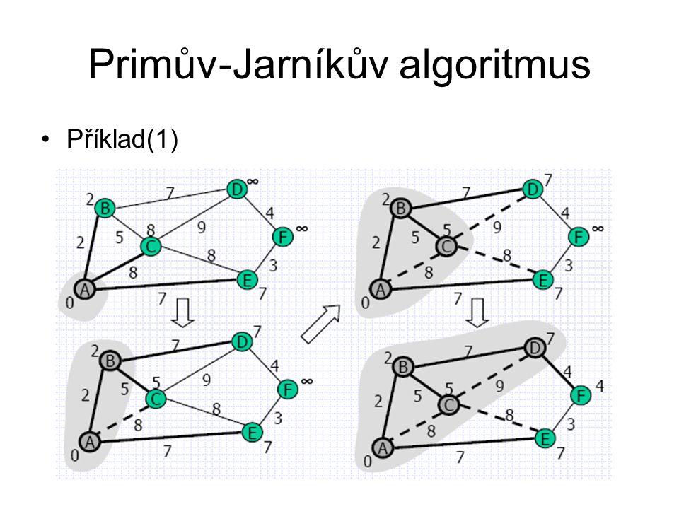 Primův-Jarníkův algoritmus Příklad(1)