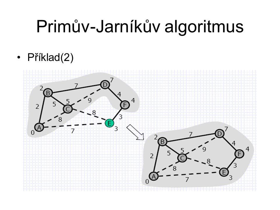 Primův-Jarníkův algoritmus Příklad(2)