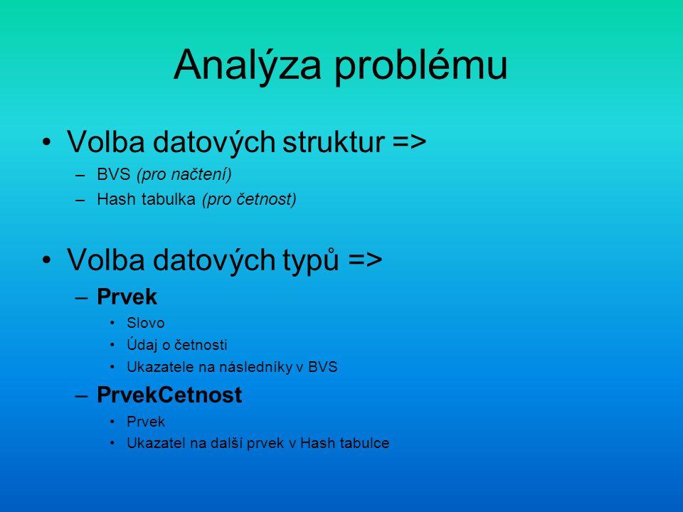 Analýza problému Volba datových struktur => –BVS (pro načtení) –Hash tabulka (pro četnost) Volba datových typů => –Prvek Slovo Údaj o četnosti Ukazatele na následníky v BVS –PrvekCetnost Prvek Ukazatel na další prvek v Hash tabulce