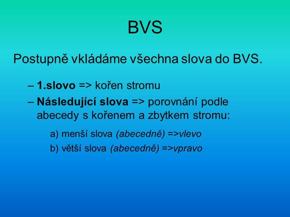 BVS Postupně vkládáme všechna slova do BVS.