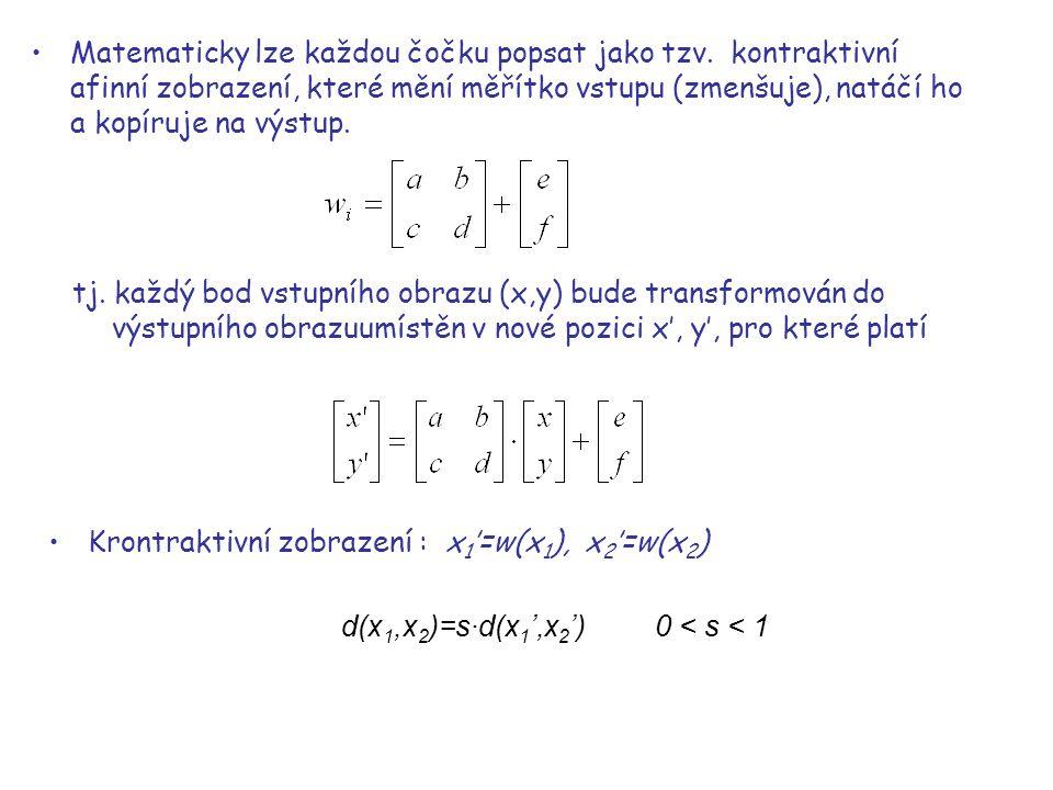 Příklad IFS systému: (Sierpinského trojúhelník)