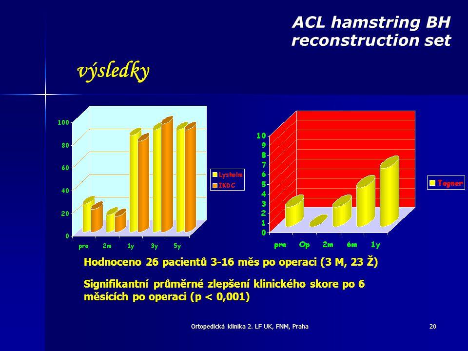 Ortopedická klinika 2. LF UK, FNM, Praha20 výsledky Signifikantní průměrné zlepšení klinického skore po 6 měsících po operaci (p < 0,001) ACL hamstrin