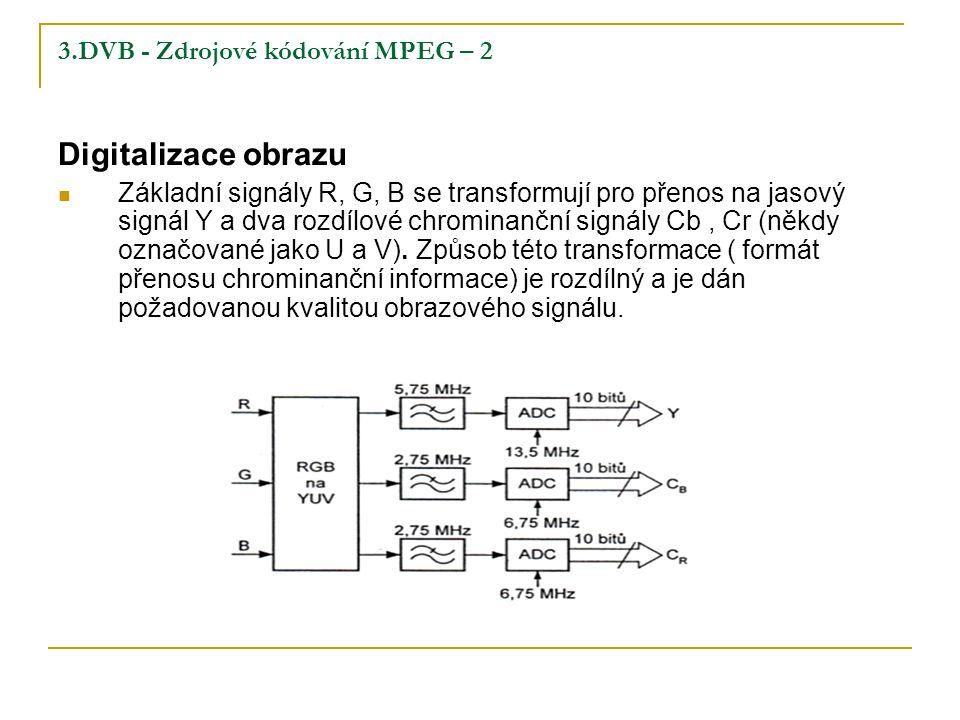 3.DVB - Zdrojové kódování MPEG – 2 Digitalizace obrazu Základní signály R, G, B se transformují pro přenos na jasový signál Y a dva rozdílové chrominanční signály Cb, Cr (někdy označované jako U a V).