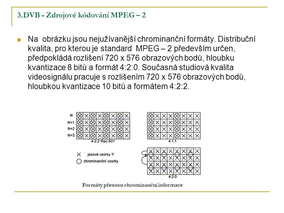 3.DVB - Zdrojové kódování MPEG – 2 Na obrázku jsou nejužívanější chrominanční formáty.