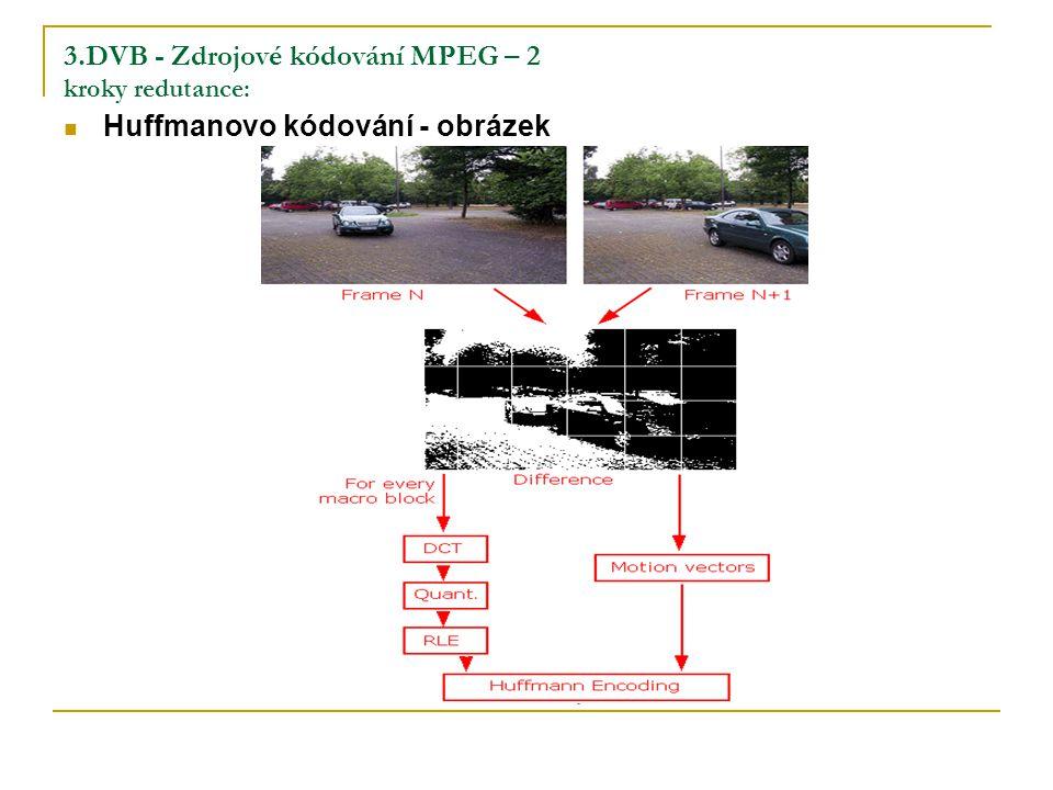 3.DVB - Zdrojové kódování MPEG – 2 kroky redutance: Huffmanovo kódování - obrázek