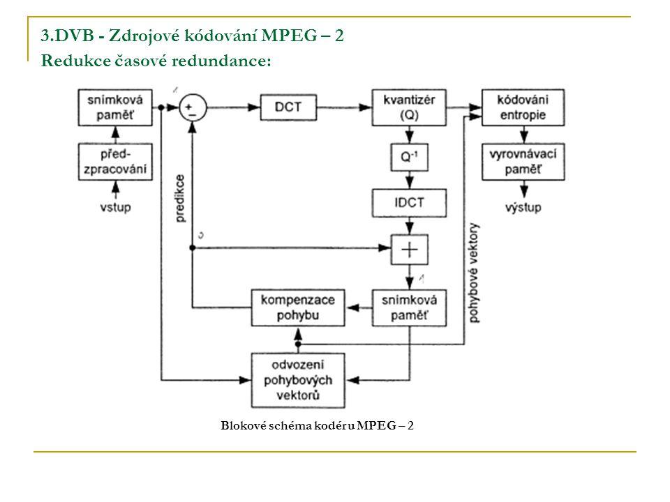 3.DVB - Zdrojové kódování MPEG – 2 Redukce časové redundance: Blokové schéma kodéru MPEG – 2