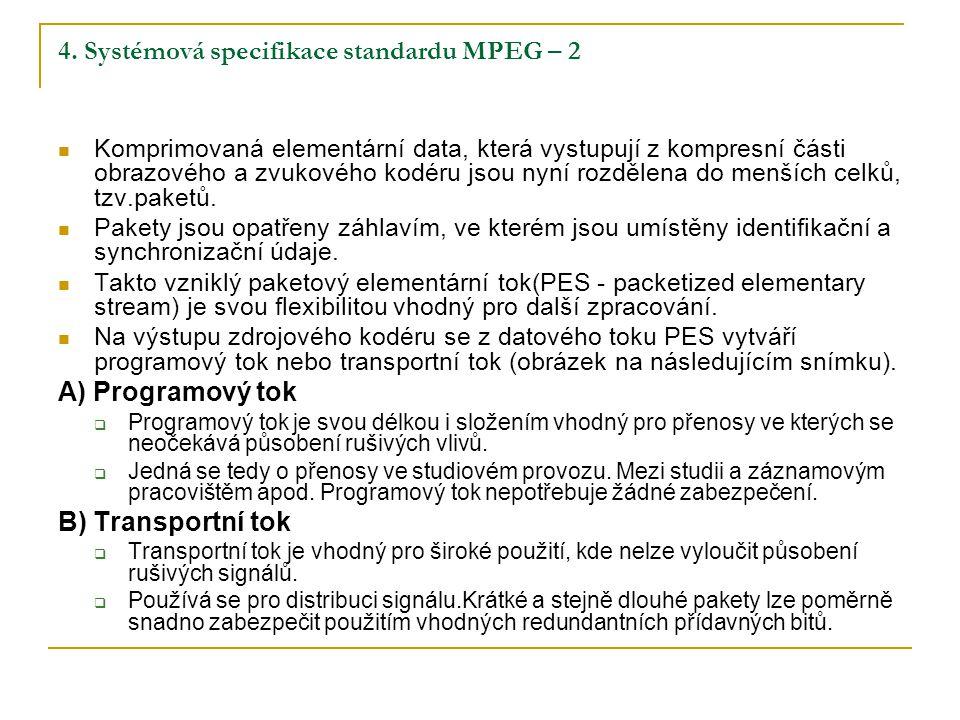 4. Systémová specifikace standardu MPEG – 2 Komprimovaná elementární data, která vystupují z kompresní části obrazového a zvukového kodéru jsou nyní r