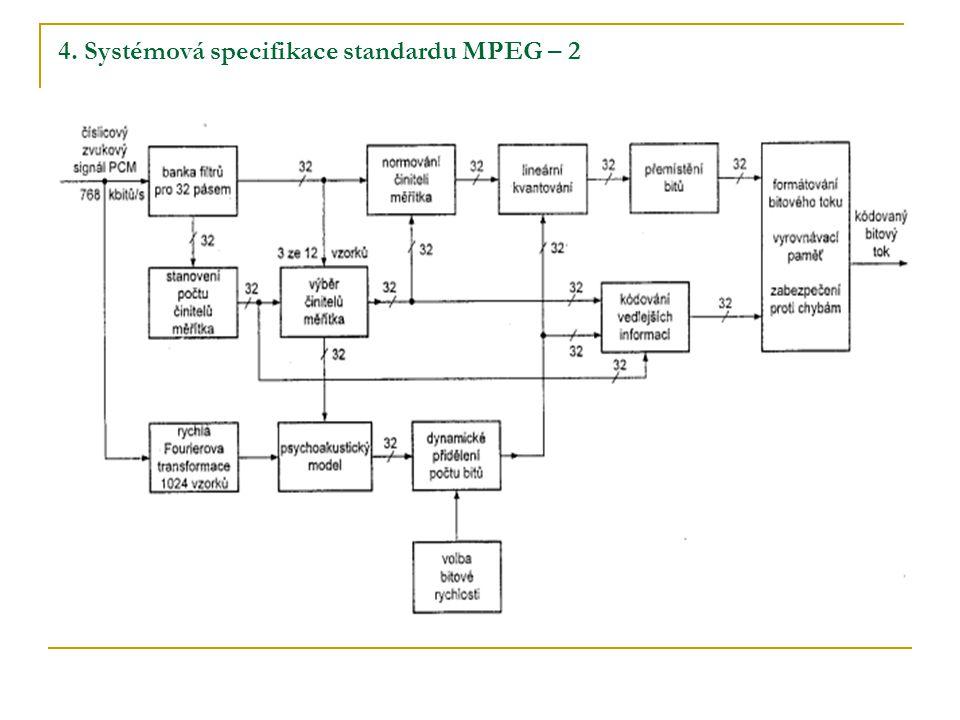 4. Systémová specifikace standardu MPEG – 2