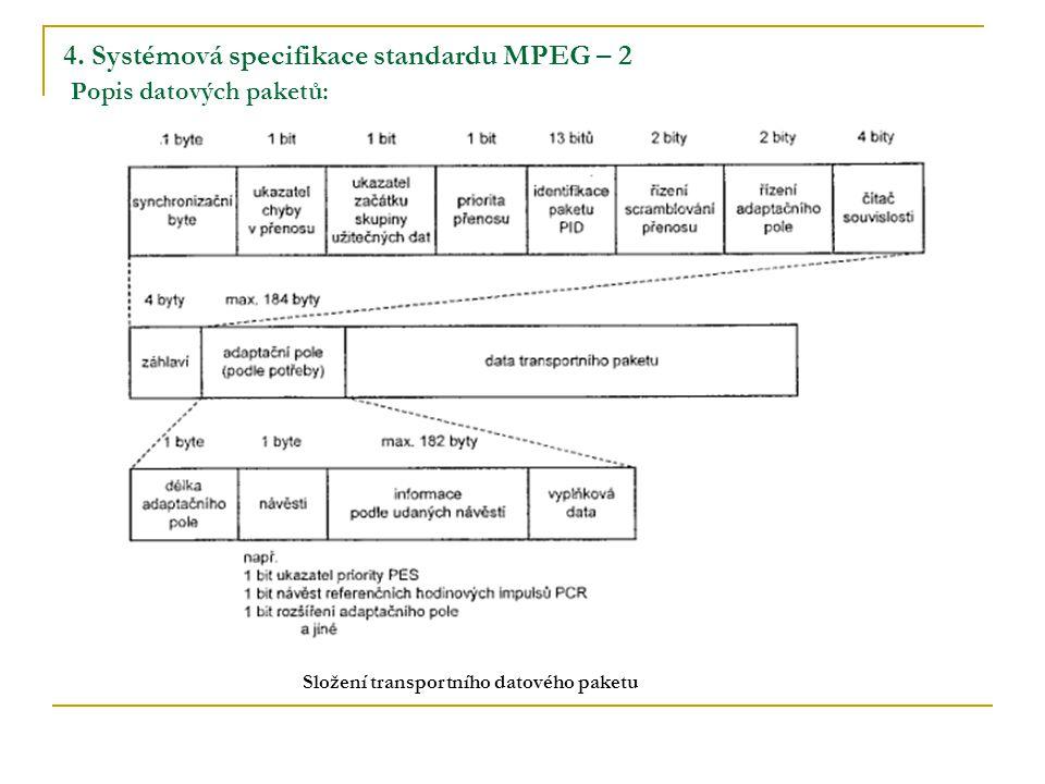 4. Systémová specifikace standardu MPEG – 2 Popis datových paketů: Složení transportního datového paketu