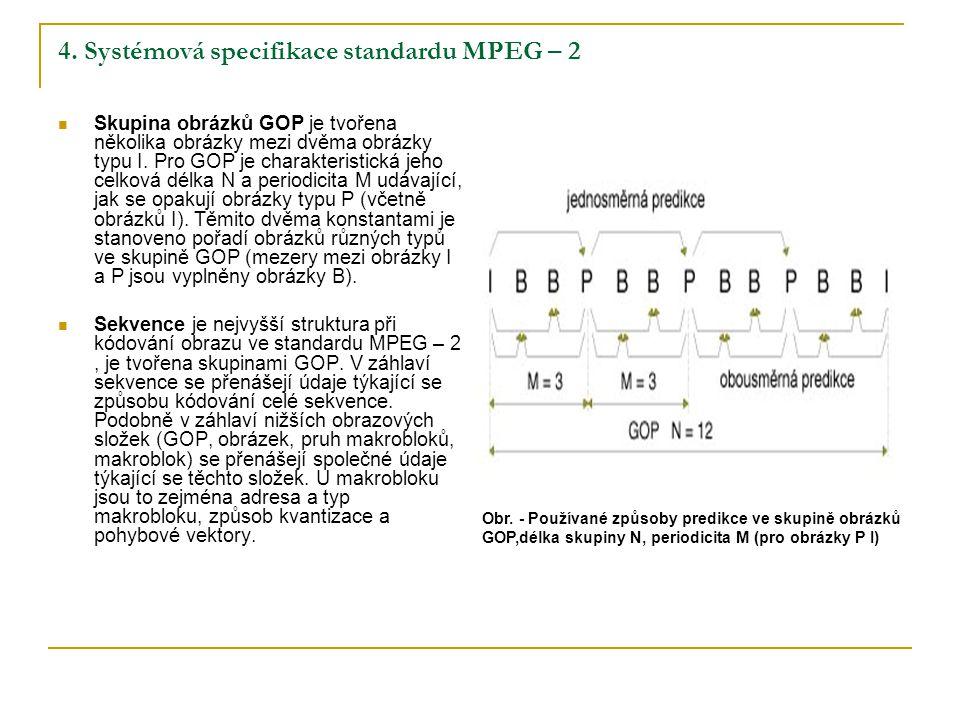 4. Systémová specifikace standardu MPEG – 2 Skupina obrázků GOP je tvořena několika obrázky mezi dvěma obrázky typu I. Pro GOP je charakteristická jeh