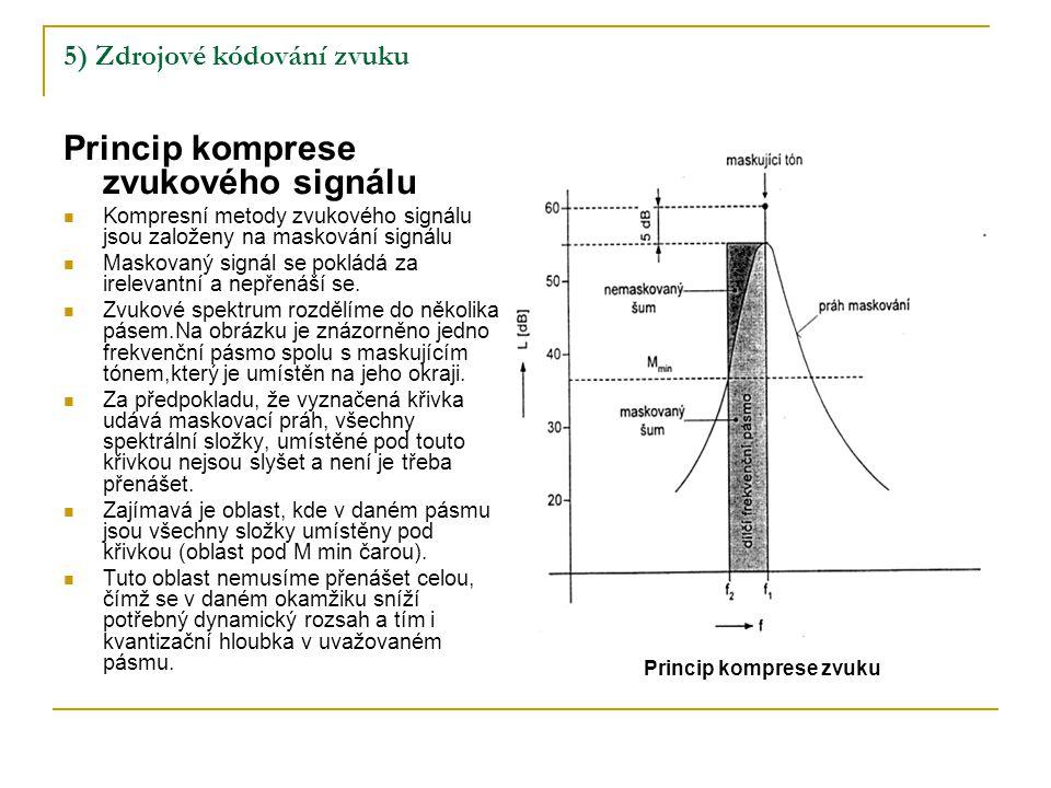 5) Zdrojové kódování zvuku Princip komprese zvukového signálu Kompresní metody zvukového signálu jsou založeny na maskování signálu Maskovaný signál se pokládá za irelevantní a nepřenáší se.