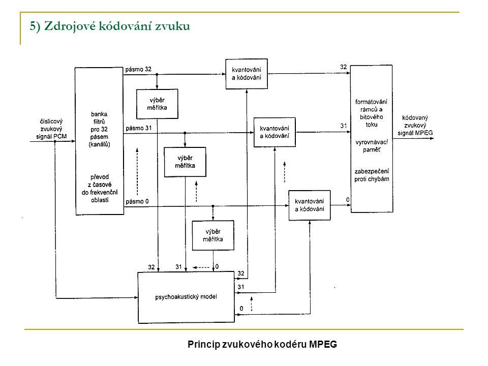 5) Zdrojové kódování zvuku Princip zvukového kodéru MPEG