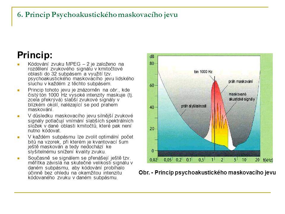 6. Princip Psychoakustického maskovacího jevu Princip: Kódování zvuku MPEG – 2 je založeno na rozdělení zvukového signálu v kmitočtové oblasti do 32 s