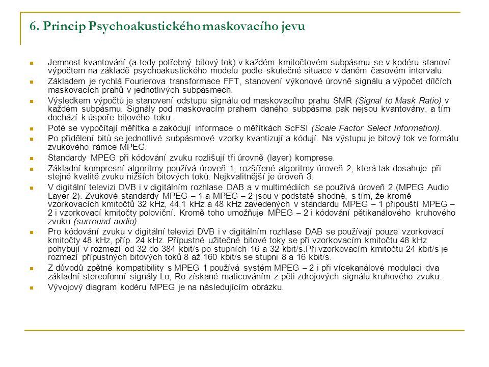 6. Princip Psychoakustického maskovacího jevu Jemnost kvantování (a tedy potřebný bitový tok) v každém kmitočtovém subpásmu se v kodéru stanoví výpočt