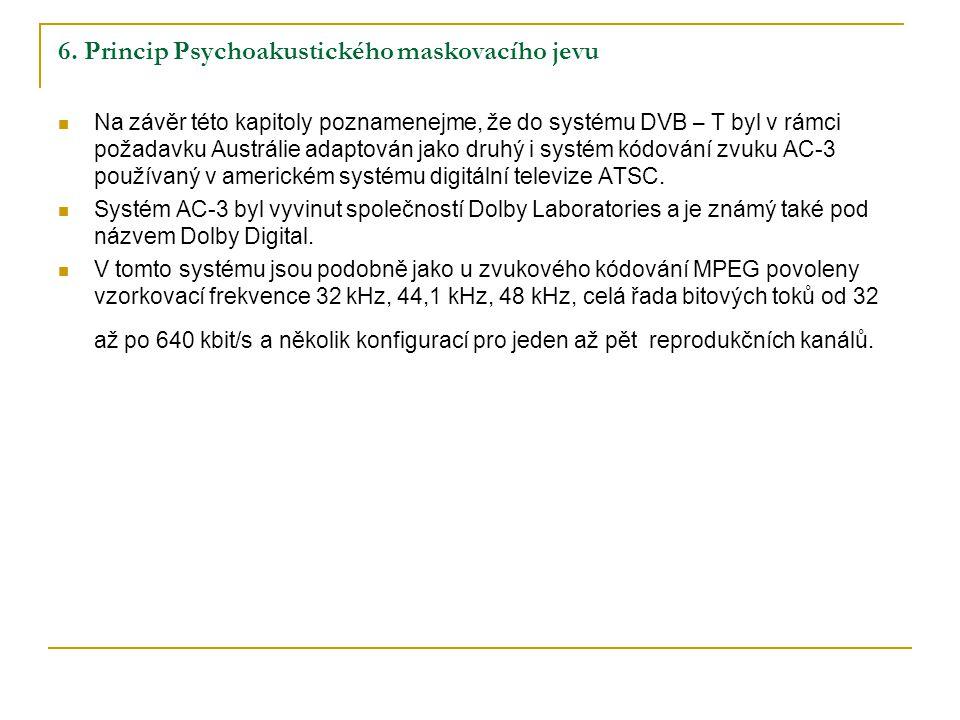 6. Princip Psychoakustického maskovacího jevu Na závěr této kapitoly poznamenejme, že do systému DVB – T byl v rámci požadavku Austrálie adaptován jak