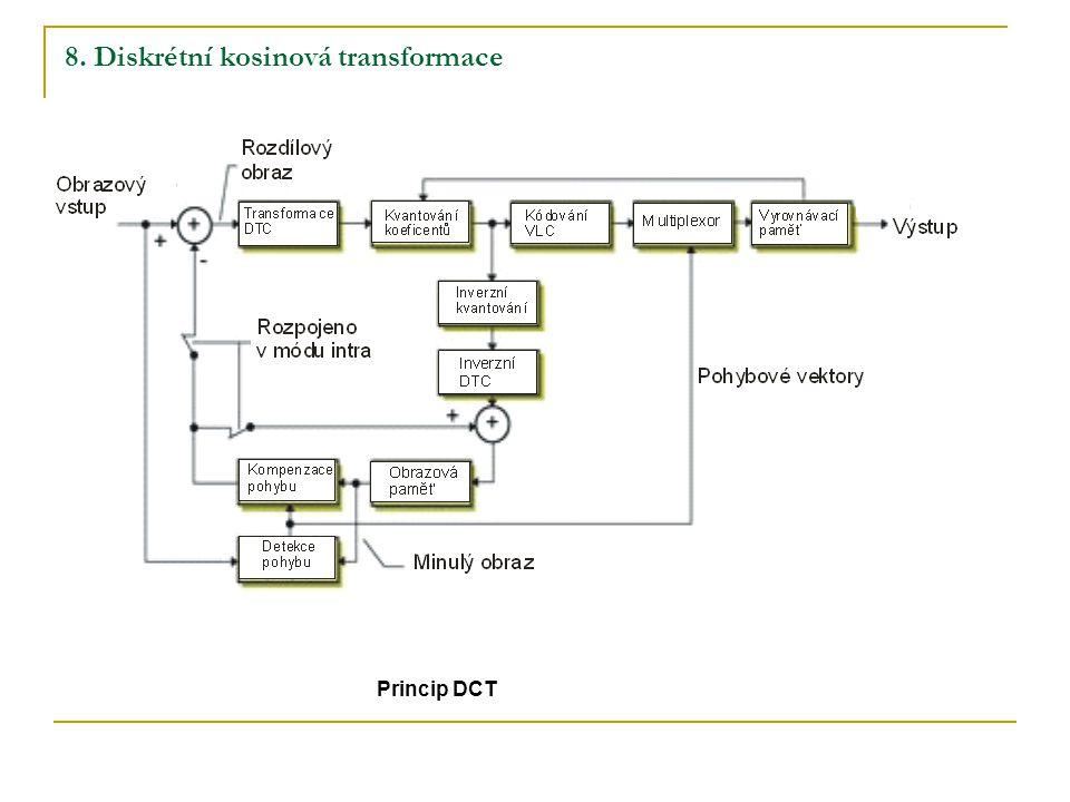 8. Diskrétní kosinová transformace Princip DCT