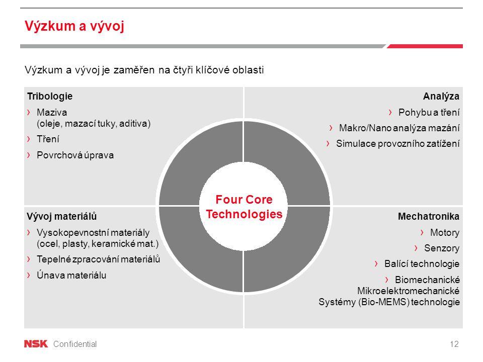 Confidential Výzkum a vývoj Výzkum a vývoj je zaměřen na čtyři klíčové oblasti Mechatronika › Motory › Senzory › Balící technologie › Biomechanické Mi