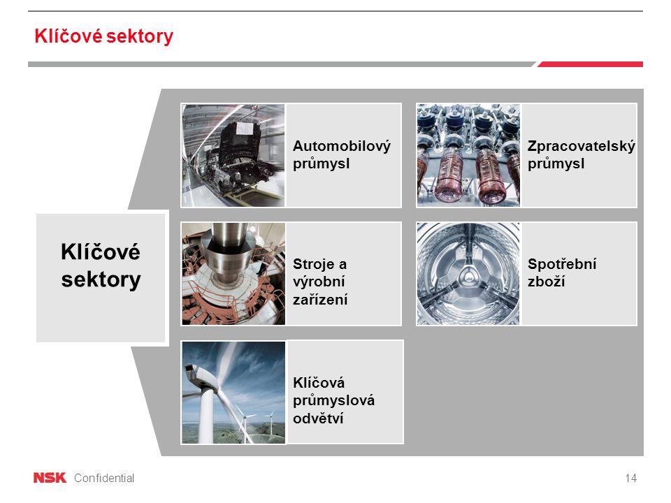 Confidential Klíčové sektory Zpracovatelský průmysl Automobilový průmysl Spotřební zboží Stroje a výrobní zařízení Klíčová průmyslová odvětví Klíčové sektory 14