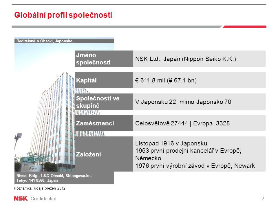 Confidential Globální profil společnosti Jméno společnosti NSK Ltd., Japan (Nippon Seiko K.K.) Kapitál€ 611.8 mil (¥ 67.1 bn) Společnosti ve skupině V Japonsku 22, mimo Japonsko 70 ZaměstnanciCelosvětově 27444 | Evropa 3328 Založení Listopad 1916 v Japonsku 1963 první prodejní kancelář v Evropě, Německo 1976 první výrobní závod v Evropě, Newark Nissei Bldg., 1-6-3 Ohsaki, Shinagawa-ku, Tokyo 141-8560, Japan Poznámka: údaje březen 2012 2 Ředitelství v Ohsaki, Japonsko