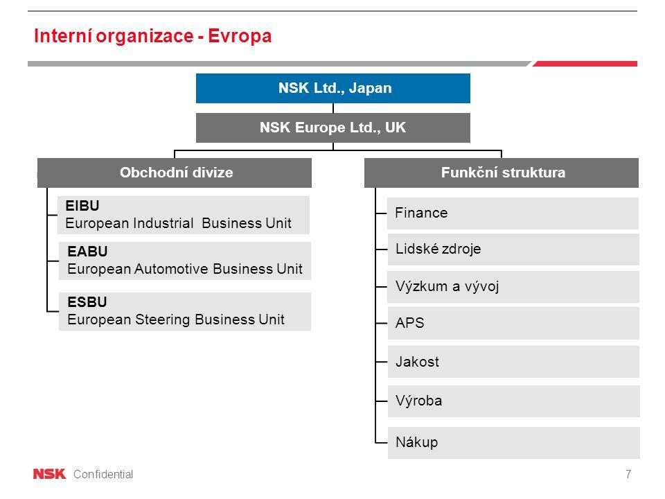 Confidential Interní organizace - Evropa Obchodní divizeFunkční struktura EIBU European Industrial Business Unit EABU European Automotive Business Uni
