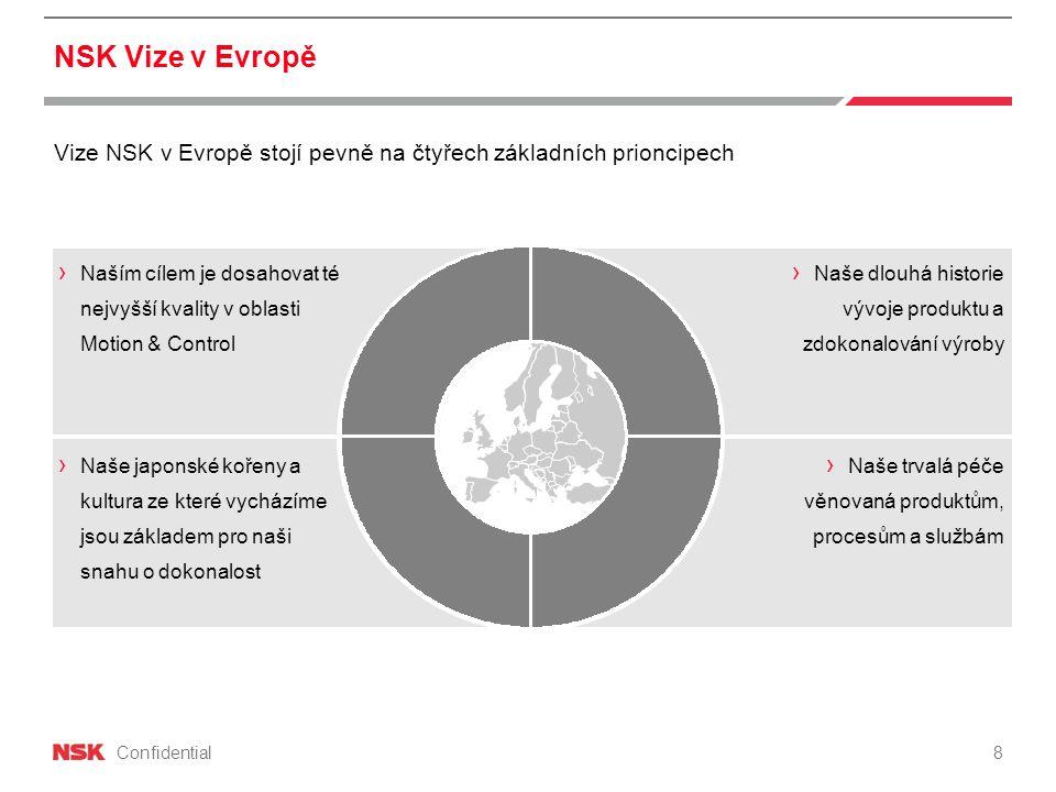 Confidential NSK Vize v Evropě Vize NSK v Evropě stojí pevně na čtyřech základních prioncipech › Naše trvalá péče věnovaná produktům, procesům a služb
