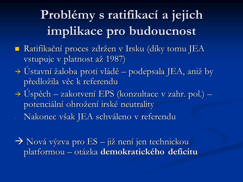 Problémy s ratifikací a jejich implikace pro budoucnost Ratifikační proces zdržen v Irsku (díky tomu JEA vstupuje v platnost až 1987) Ratifikační proc