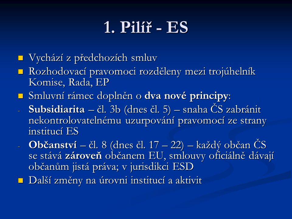 1. Pilíř - ES Vychází z předchozích smluv Vychází z předchozích smluv Rozhodovací pravomoci rozděleny mezi trojúhelník Komise, Rada, EP Rozhodovací pr