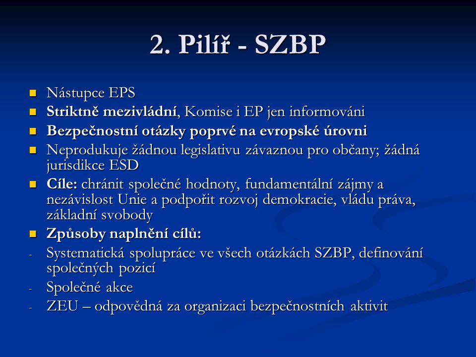 2. Pilíř - SZBP Nástupce EPS Nástupce EPS Striktně mezivládní, Komise i EP jen informováni Striktně mezivládní, Komise i EP jen informováni Bezpečnost